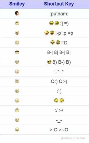 FaceBook Chat Emoticons Smiley Hidden