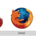 The Evolution of Logo, Google Vs Firefox