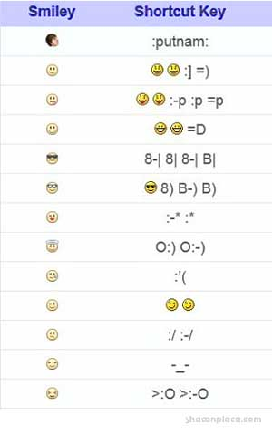 smileys facebook pc